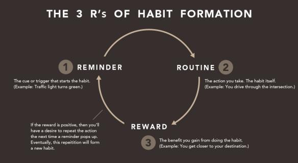 habit building.jpg